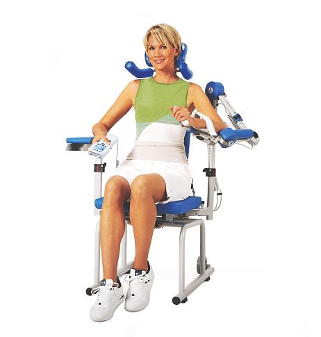 ARTROMOT S3 для плечевого сустава