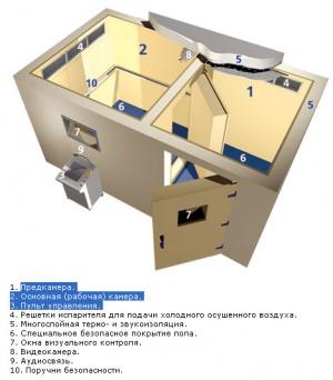 Криосауна КриоСпейс 2К двухкамерная на -110°С без жидкого азота